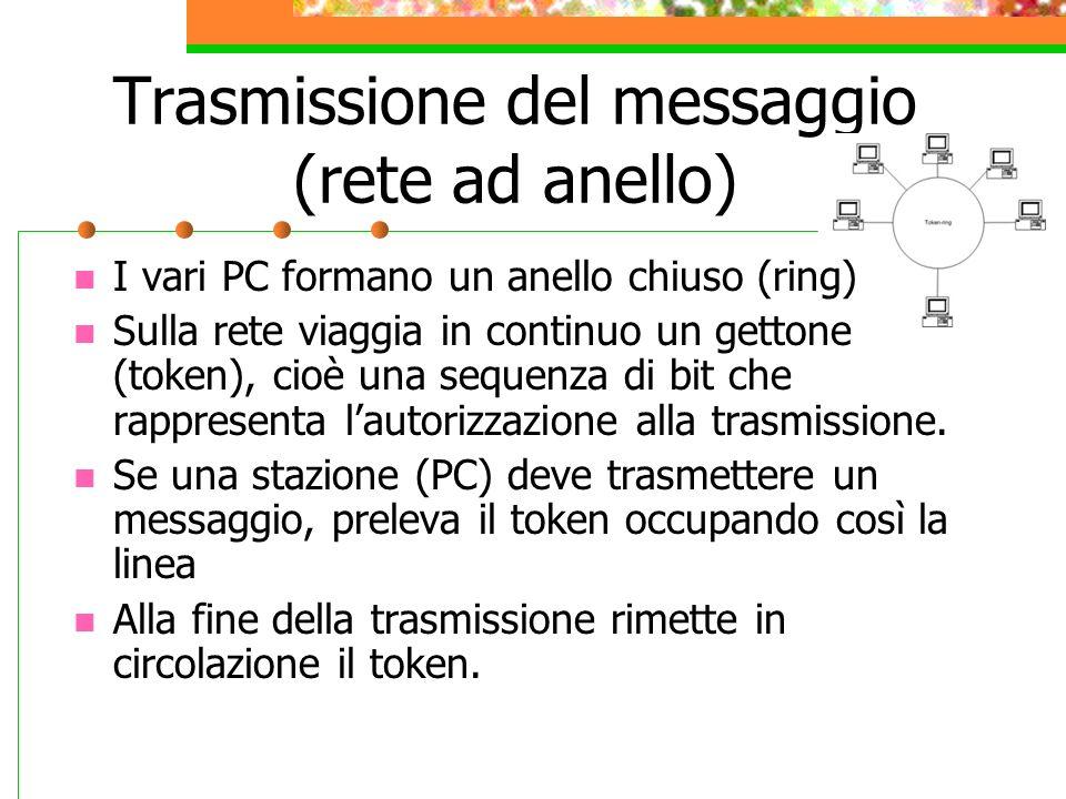 Trasmissione del messaggio (rete ad anello) I vari PC formano un anello chiuso (ring) Sulla rete viaggia in continuo un gettone (token), cioè una sequ
