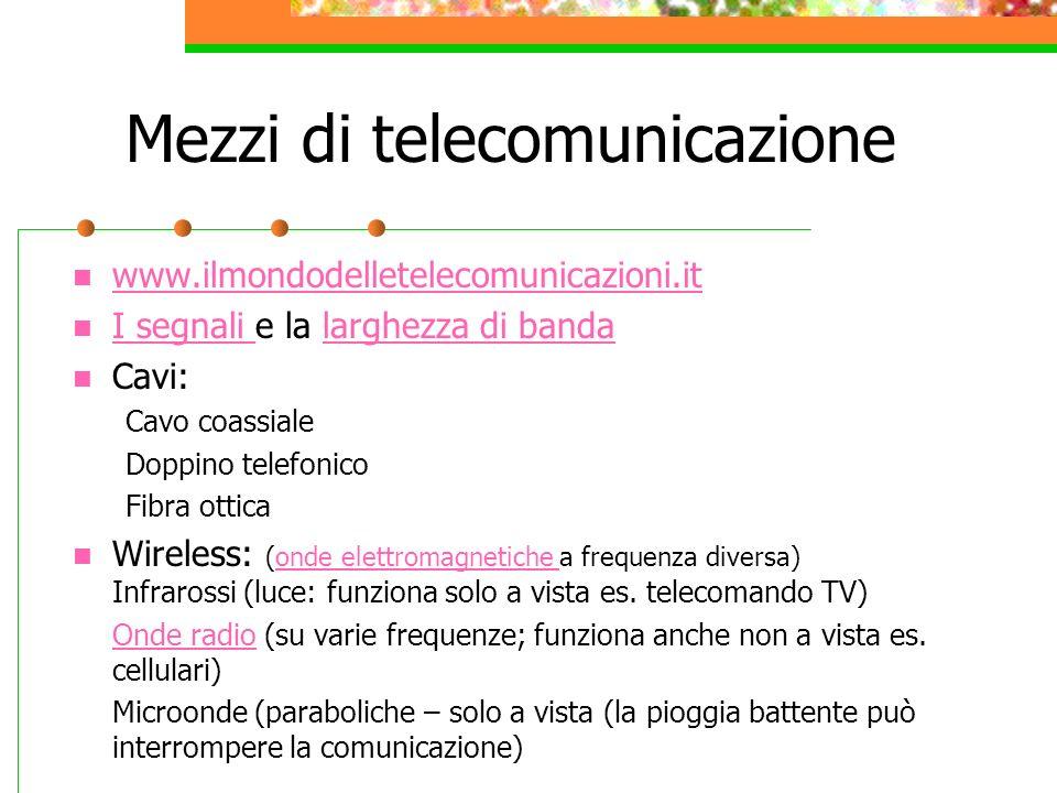 Mezzi di telecomunicazione www.ilmondodelletelecomunicazioni.it I segnali e la larghezza di banda I segnali larghezza di banda Cavi: Cavo coassiale Do
