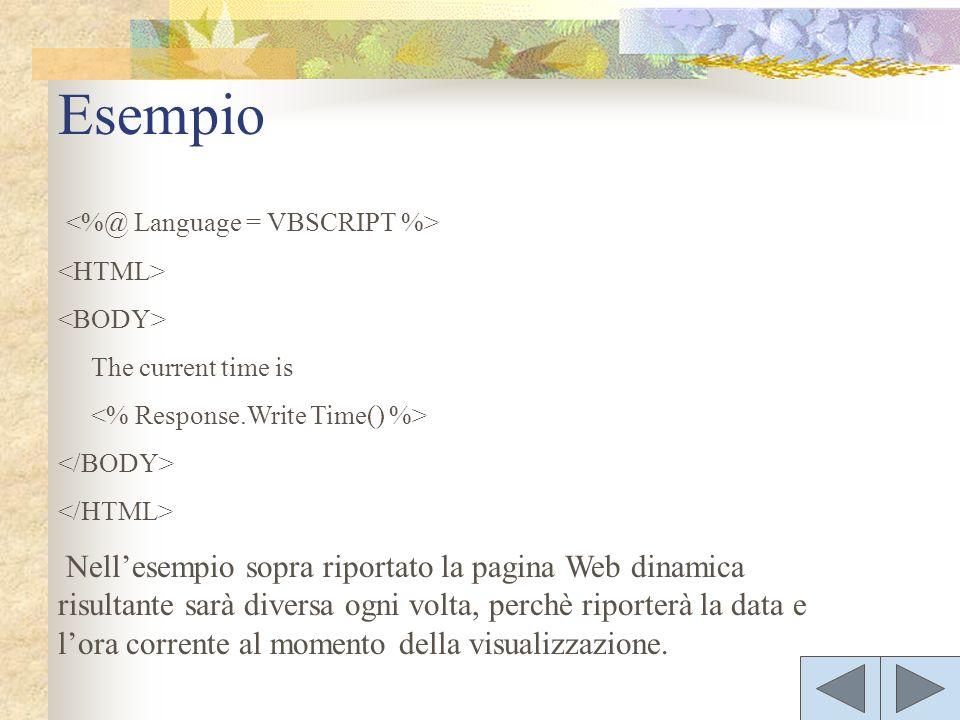 The current time is Nellesempio sopra riportato la pagina Web dinamica risultante sarà diversa ogni volta, perchè riporterà la data e lora corrente al momento della visualizzazione.