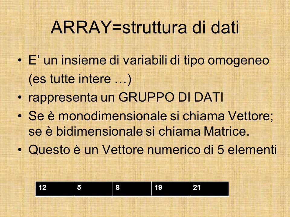 ARRAY=struttura di dati E un insieme di variabili di tipo omogeneo (es tutte intere …) rappresenta un GRUPPO DI DATI Se è monodimensionale si chiama Vettore; se è bidimensionale si chiama Matrice.