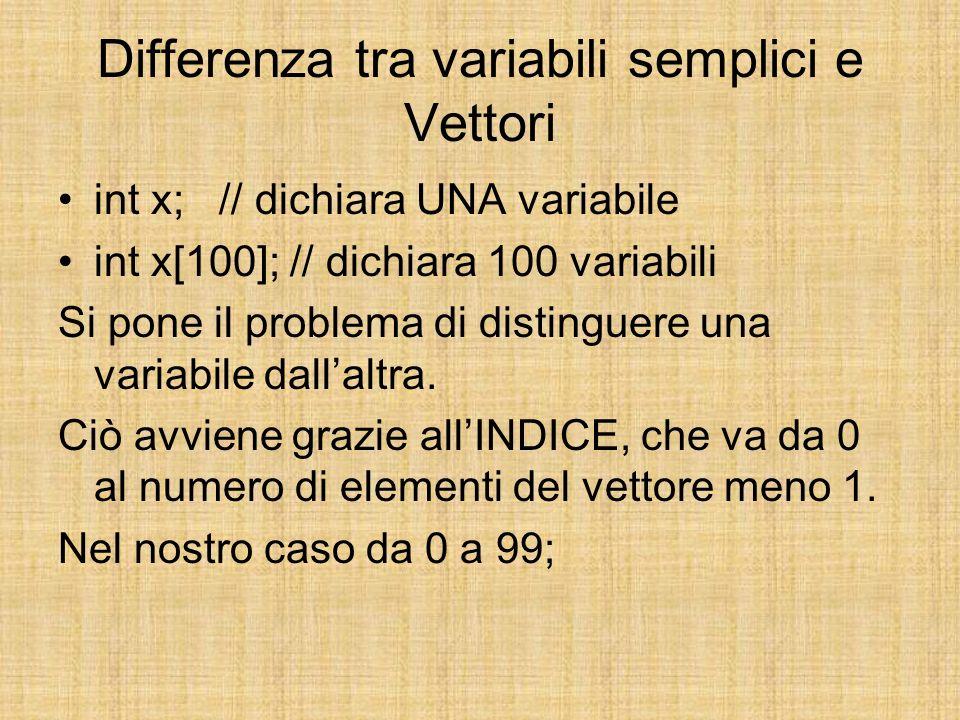 Differenza tra variabili semplici e Vettori int x; // dichiara UNA variabile int x[100]; // dichiara 100 variabili Si pone il problema di distinguere