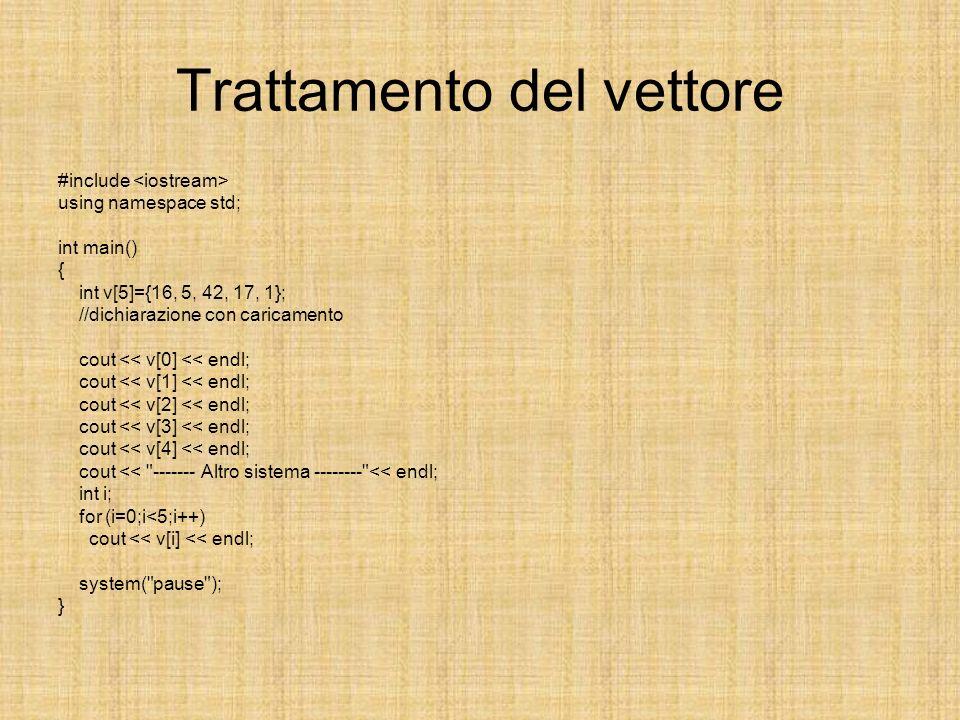 Trattamento del vettore #include using namespace std; int main() { int v[5]={16, 5, 42, 17, 1}; //dichiarazione con caricamento cout << v[0] << endl; cout << v[1] << endl; cout << v[2] << endl; cout << v[3] << endl; cout << v[4] << endl; cout << ------- Altro sistema -------- << endl; int i; for (i=0;i<5;i++) cout << v[i] << endl; system( pause ); }