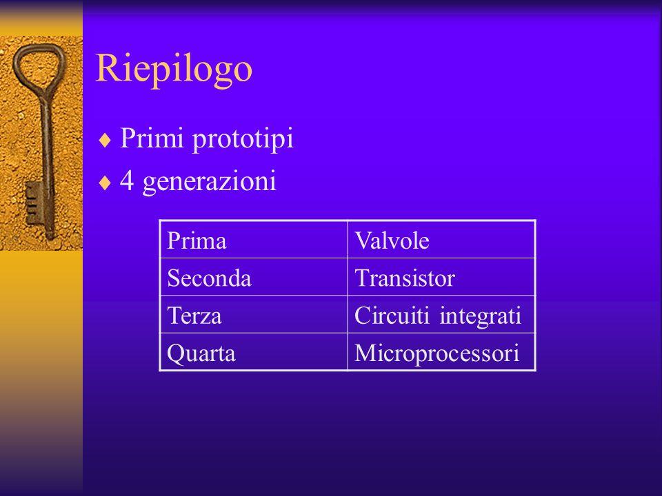 Riepilogo Primi prototipi 4 generazioni PrimaValvole SecondaTransistor TerzaCircuiti integrati QuartaMicroprocessori