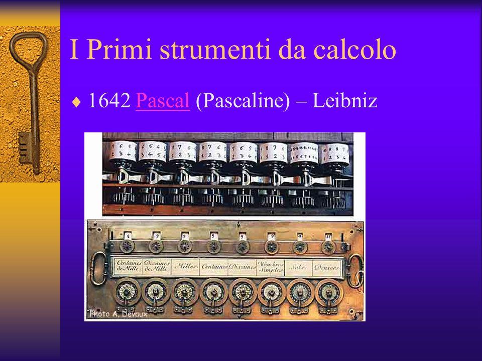 I Primi strumenti da calcolo 1642 Pascal (Pascaline) – LeibnizPascal