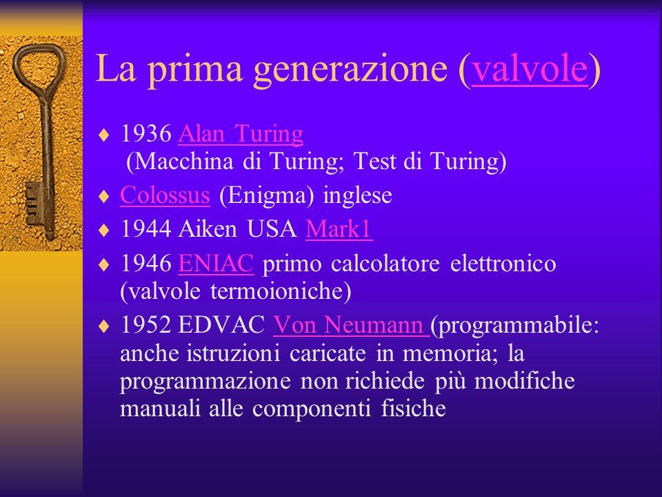 La prima generazione (valvole)valvole 1936 Alan Turing (Macchina di Turing; Test di Turing)Alan Turing Colossus (Enigma) inglese Colossus 1944 Aiken U