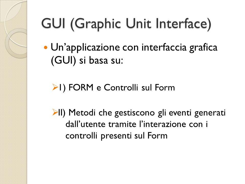 GUI (Graphic Unit Interface) Unapplicazione con interfaccia grafica (GUI) si basa su: 1) FORM e Controlli sul Form II) Metodi che gestiscono gli event
