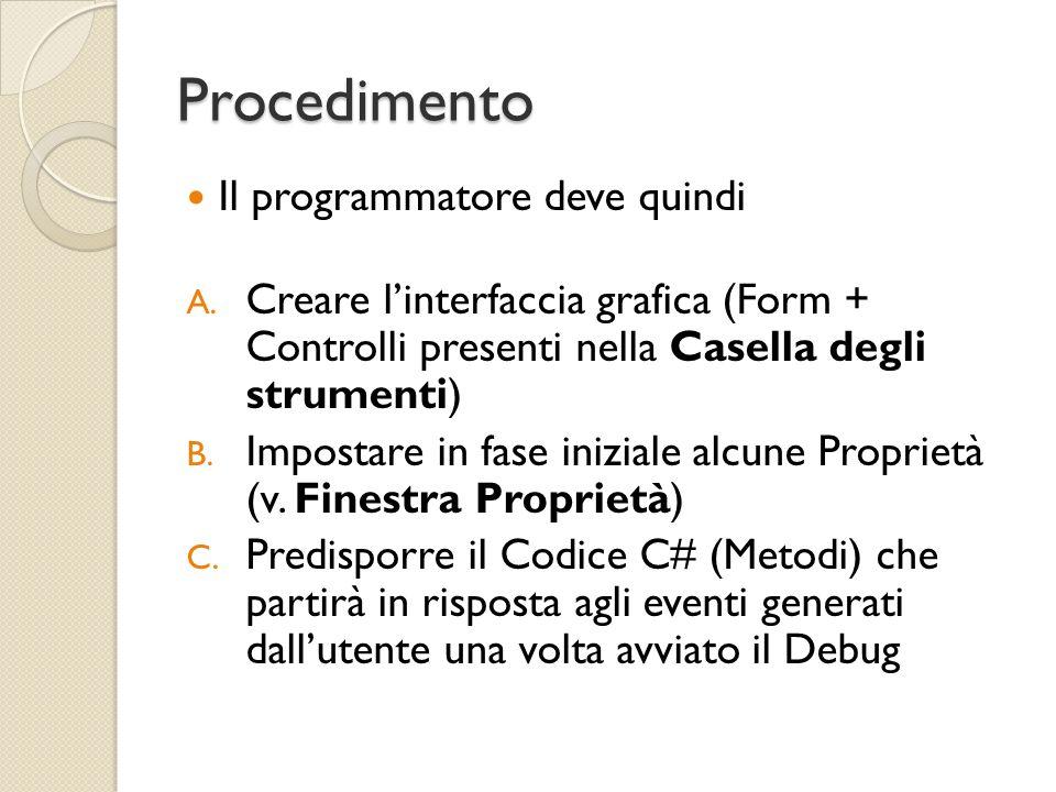 Procedimento Il programmatore deve quindi A. Creare linterfaccia grafica (Form + Controlli presenti nella Casella degli strumenti) B. Impostare in fas