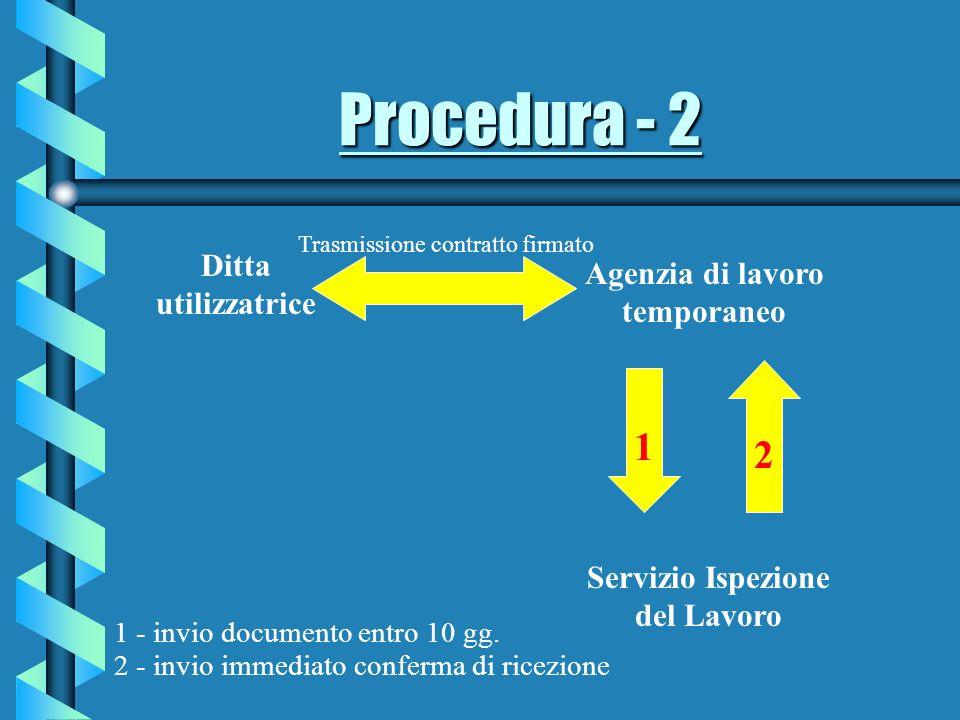 Procedura - 2 Ditta utilizzatrice Agenzia di lavoro temporaneo Servizio Ispezione del Lavoro Trasmissione contratto firmato 1 2 1 - invio documento entro 10 gg.
