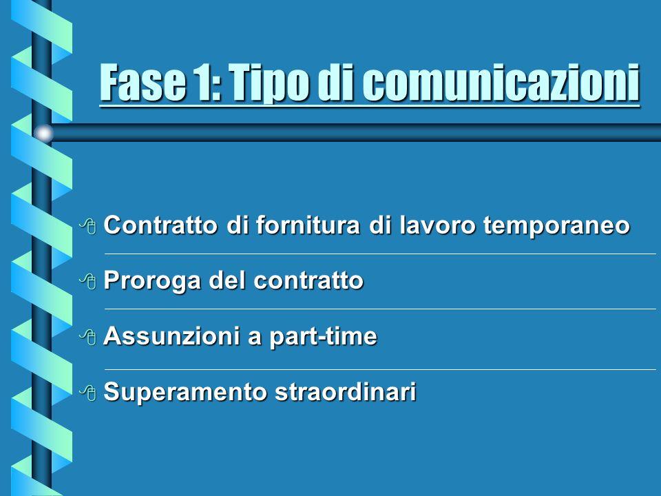 Fase 1: Tipo di comunicazioni 8 Contratto di fornitura di lavoro temporaneo 8 Proroga del contratto 8 Assunzioni a part-time 8 Superamento straordinari