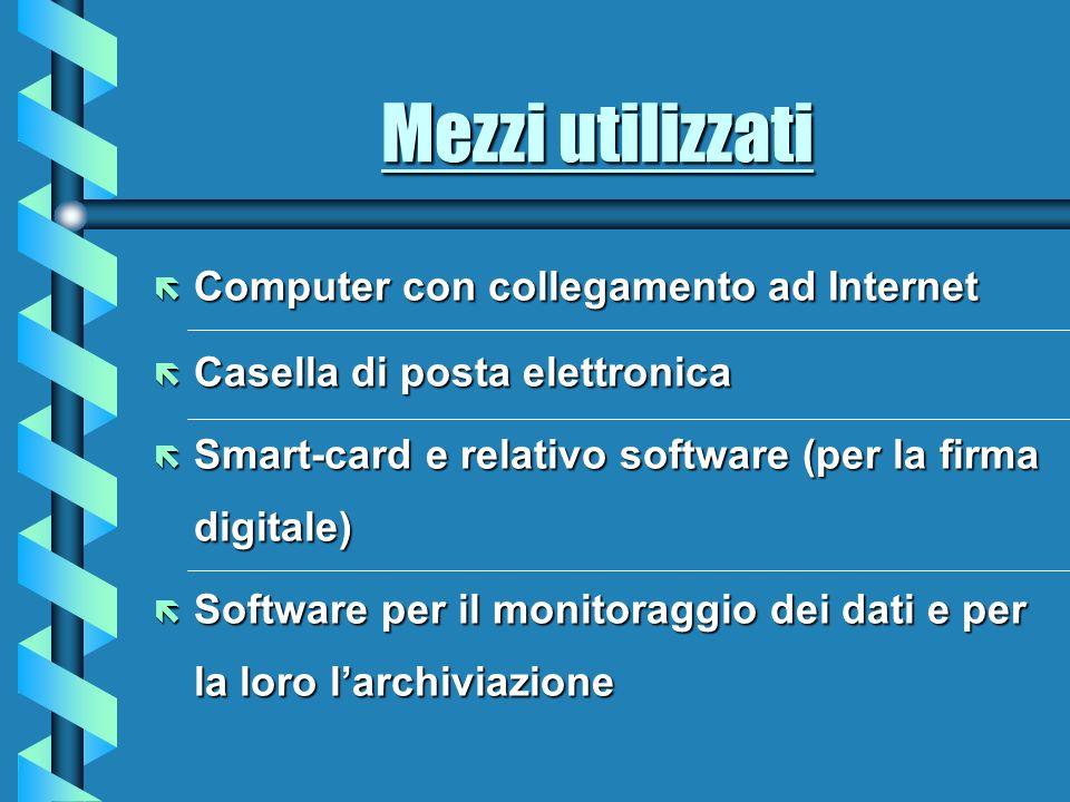 Mezzi utilizzati ë Computer con collegamento ad Internet ë Casella di posta elettronica ë Smart-card e relativo software (per la firma digitale) ë Software per il monitoraggio dei dati e per la loro larchiviazione