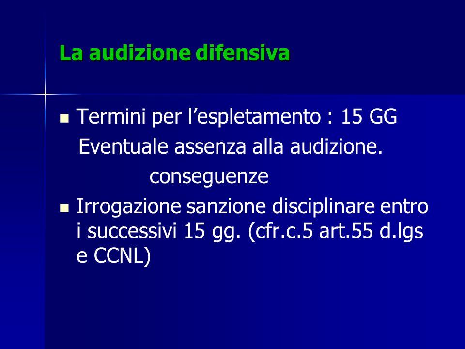 La audizione difensiva Termini per lespletamento : 15 GG Eventuale assenza alla audizione. conseguenze Irrogazione sanzione disciplinare entro i succe