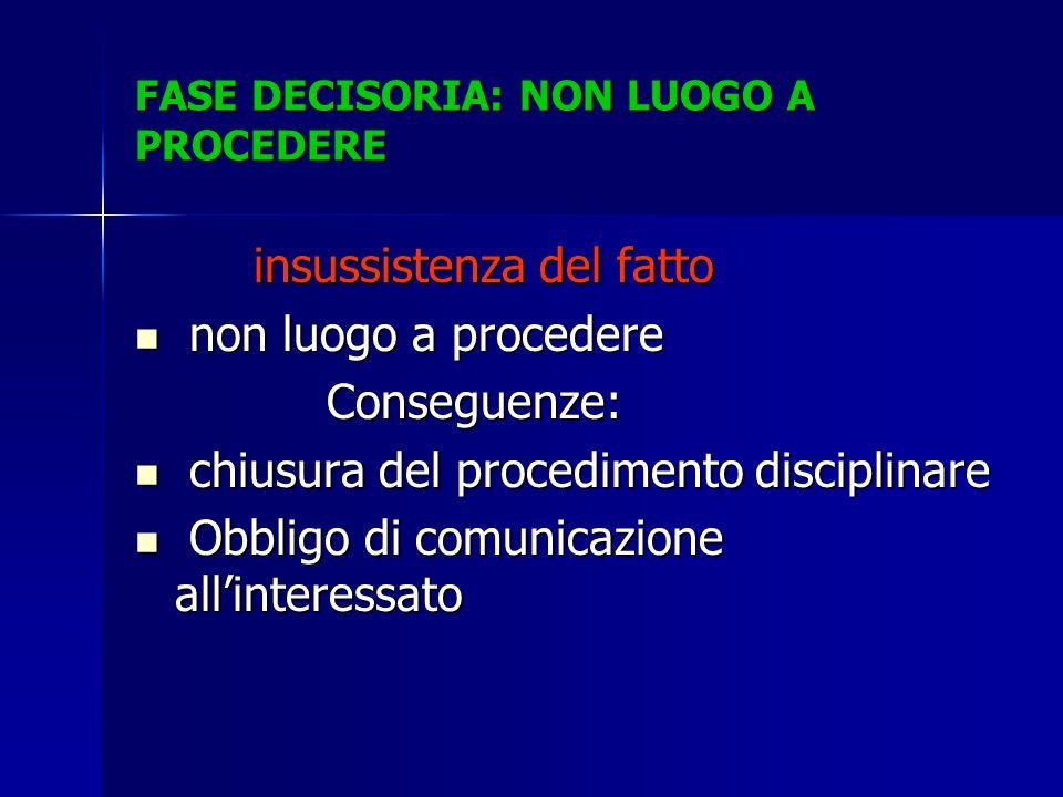 FASE DECISORIA: NON LUOGO A PROCEDERE insussistenza del fatto insussistenza del fatto non luogo a procedere non luogo a procedere Conseguenze: Consegu