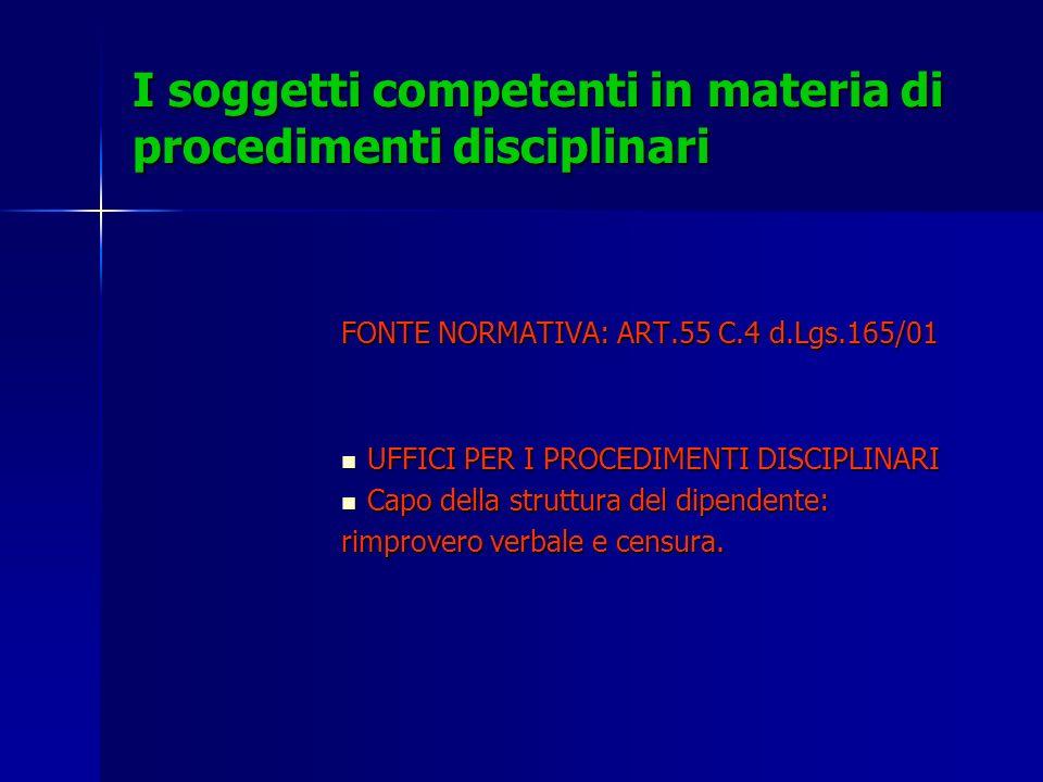 I soggetti competenti in materia di procedimenti disciplinari FONTE NORMATIVA: ART.55 C.4 d.Lgs.165/01 UFFICI PER I PROCEDIMENTI DISCIPLINARI UFFICI P
