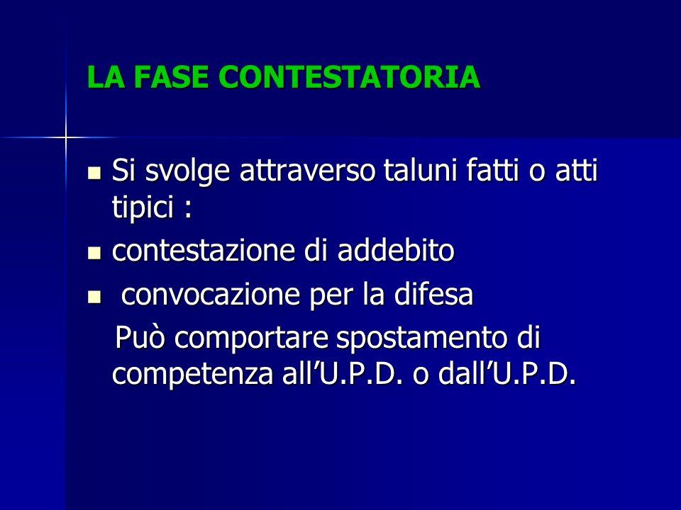 LA FASE CONTESTATORIA Si svolge attraverso taluni fatti o atti tipici : Si svolge attraverso taluni fatti o atti tipici : contestazione di addebito co
