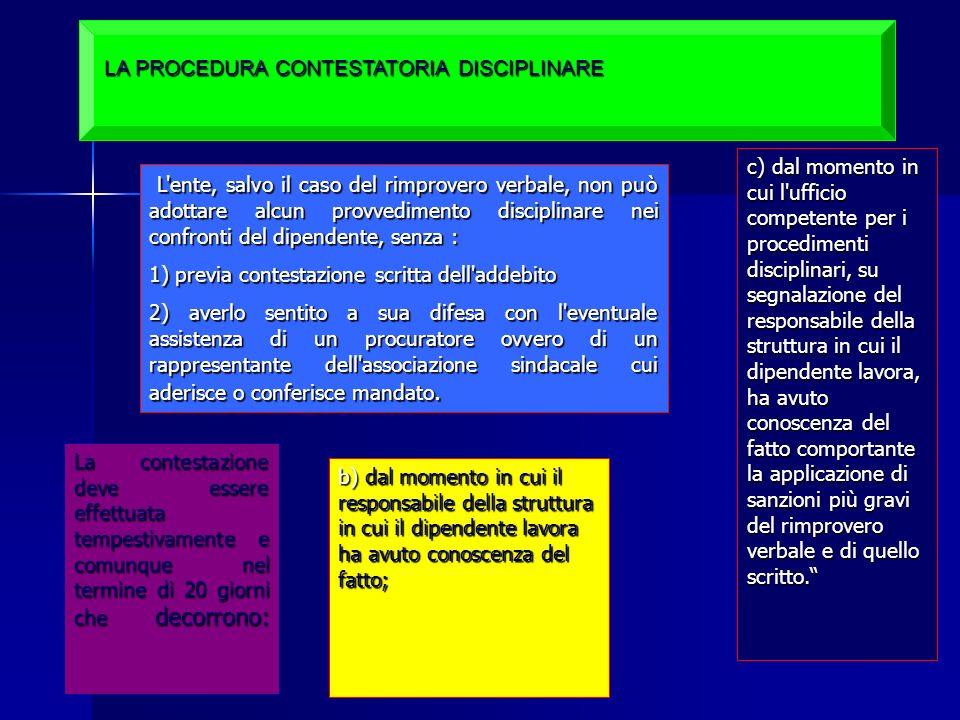 LA PROCEDURA CONTESTATORIA DISCIPLINARE L'ente, salvo il caso del rimprovero verbale, non può adottare alcun provvedimento disciplinare nei confronti
