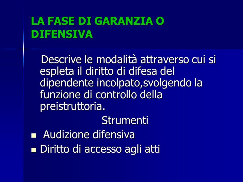Laudizione difensiva Fonte :Art.55 c.5 D.lgs.165.01,tutti i CCNL Caratteristiche Caratteristiche Presenza attiva del lavoratore innanzi allU.P.D.