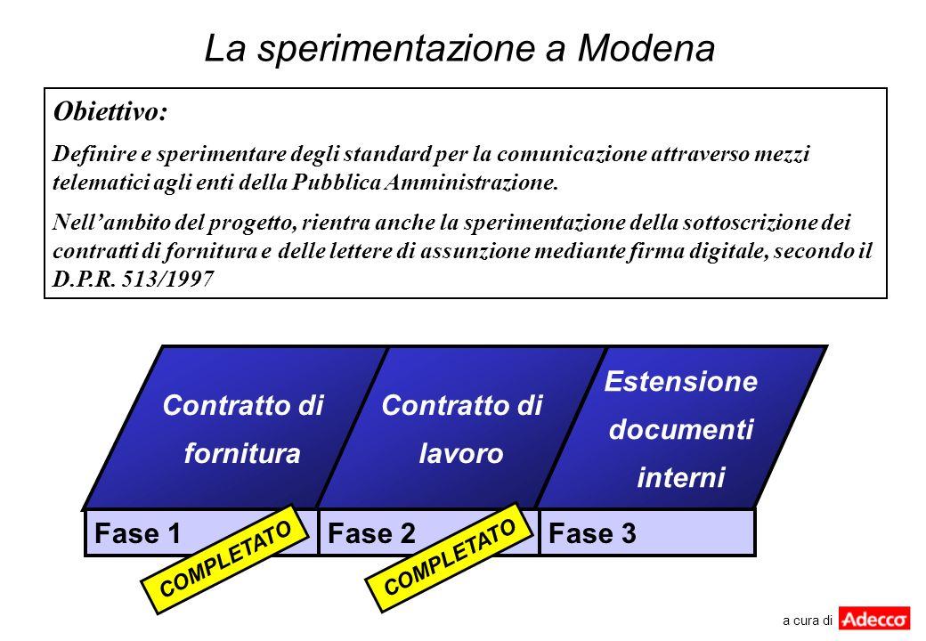Contratto di fornitura La sperimentazione a Modena Obiettivo: Definire e sperimentare degli standard per la comunicazione attraverso mezzi telematici
