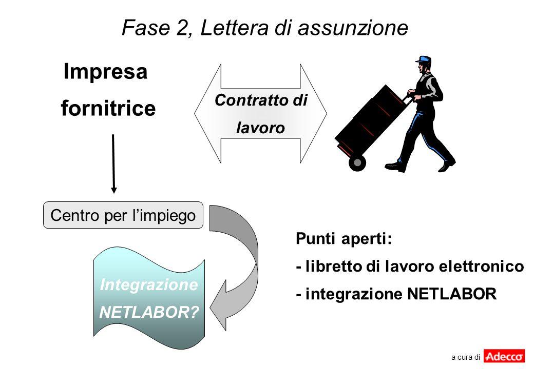 Fase 2, Lettera di assunzione Contratto di lavoro Centro per limpiego Integrazione NETLABOR? Punti aperti: - libretto di lavoro elettronico - integraz