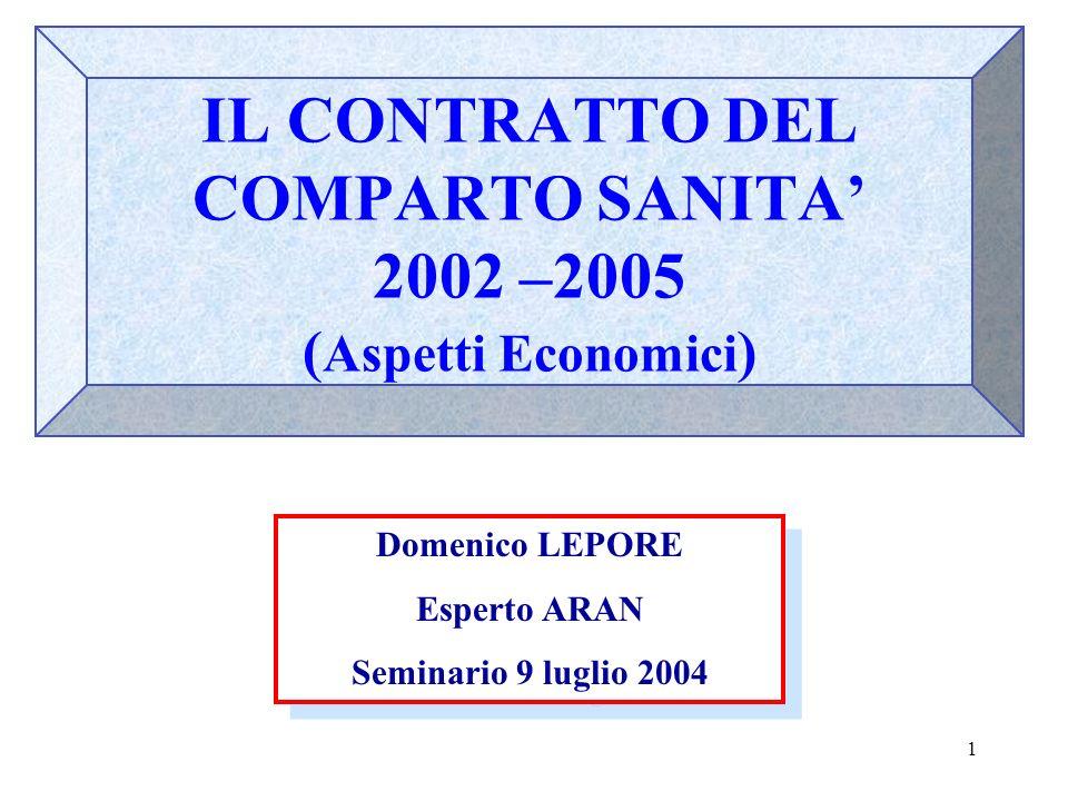 1 IL CONTRATTO DEL COMPARTO SANITA 2002 –2005 ( Aspetti Economici ) Domenico LEPORE Esperto ARAN Seminario 9 luglio 2004 Domenico LEPORE Esperto ARAN