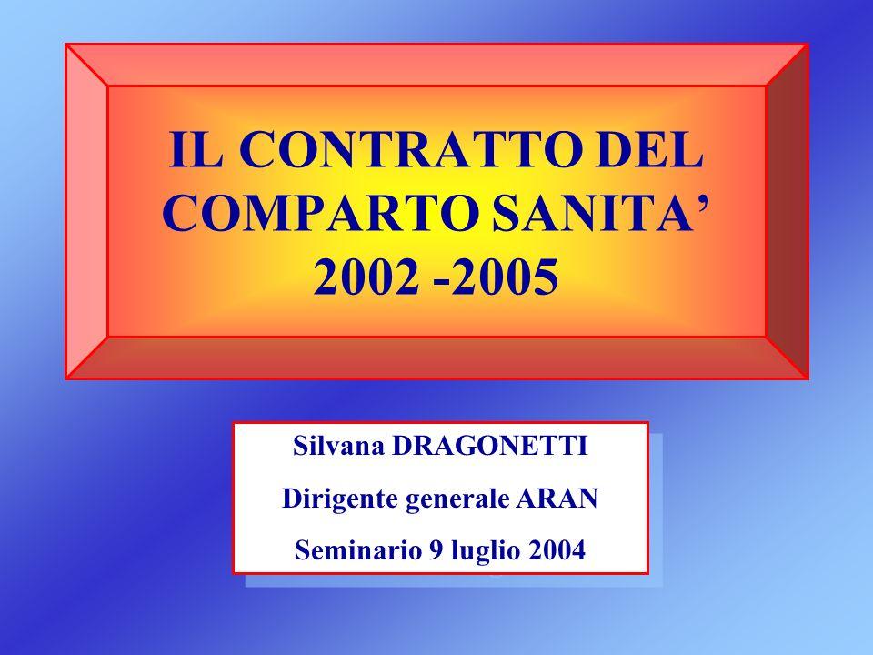 IL CONTRATTO DEL COMPARTO SANITA 2002 -2005 Silvana DRAGONETTI Dirigente generale ARAN Seminario 9 luglio 2004 Silvana DRAGONETTI Dirigente generale A