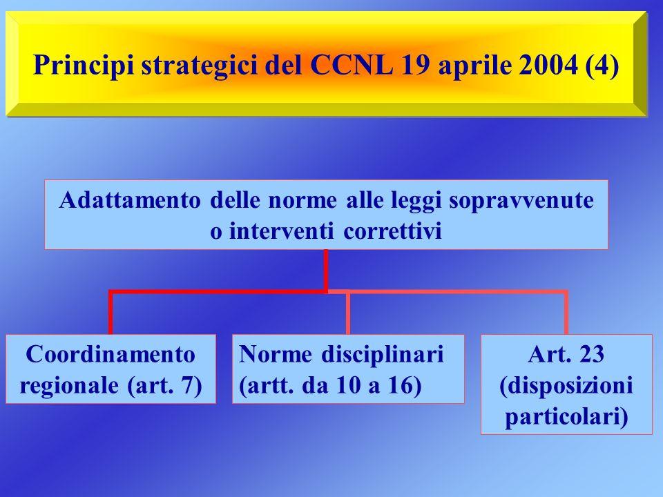 Principi strategici del CCNL 19 aprile 2004 (4) Norme disciplinari (artt. da 10 a 16) Art. 23 (disposizioni particolari) Adattamento delle norme alle
