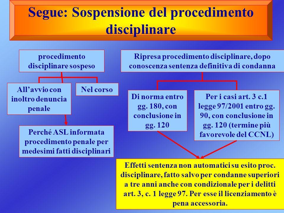 Segue: Sospensione del procedimento disciplinare Ripresa procedimento disciplinare, dopo conoscenza sentenza definitiva di condanna procedimento disci
