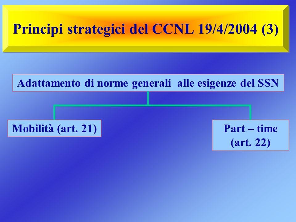 Principi strategici del CCNL 19/4/2004 (3) Adattamento di norme generali alle esigenze del SSN Part – time (art. 22) Mobilità (art. 21)