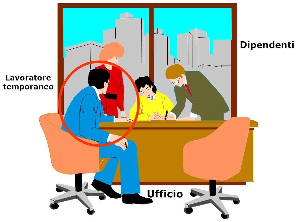 Dipendenti Lavoratore temporaneo Ufficio