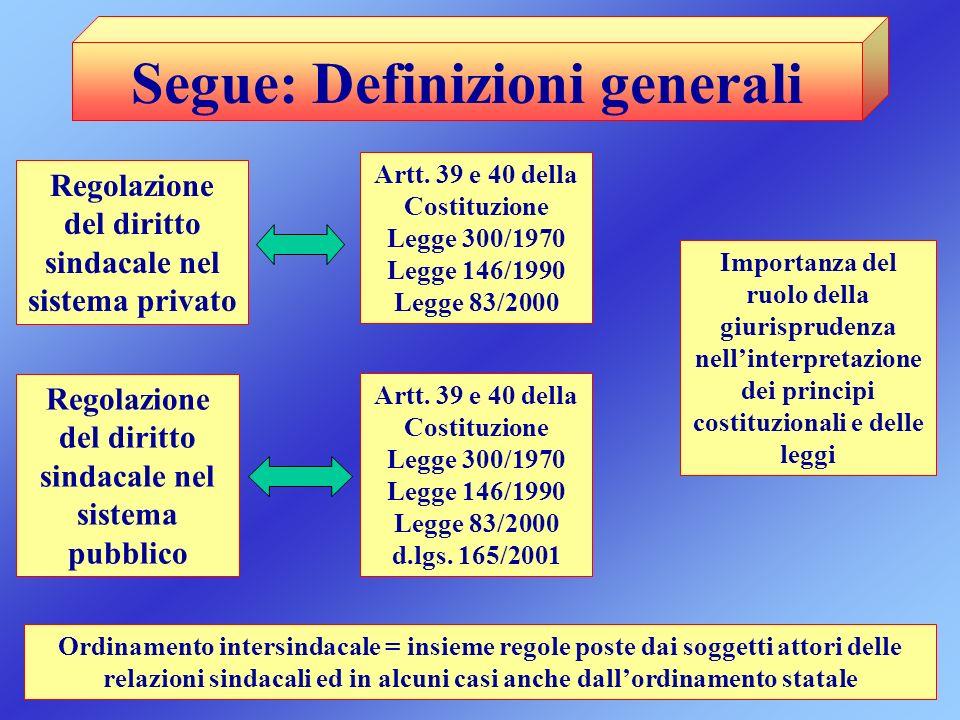Segue: Definizioni generali Regolazione del diritto sindacale nel sistema privato Artt. 39 e 40 della Costituzione Legge 300/1970 Legge 146/1990 Legge