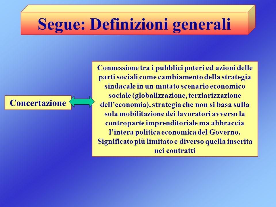 Segue: Definizioni generali Concertazione Connessione tra i pubblici poteri ed azioni delle parti sociali come cambiamento della strategia sindacale i
