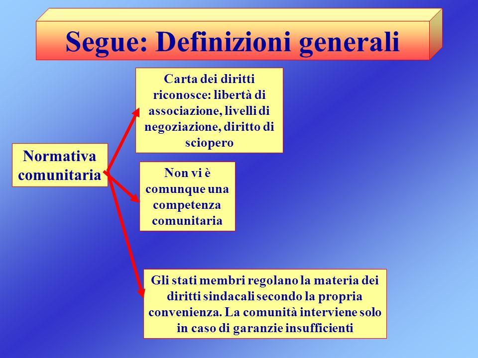 Segue: Definizioni generali Normativa comunitaria Carta dei diritti riconosce: libertà di associazione, livelli di negoziazione, diritto di sciopero N
