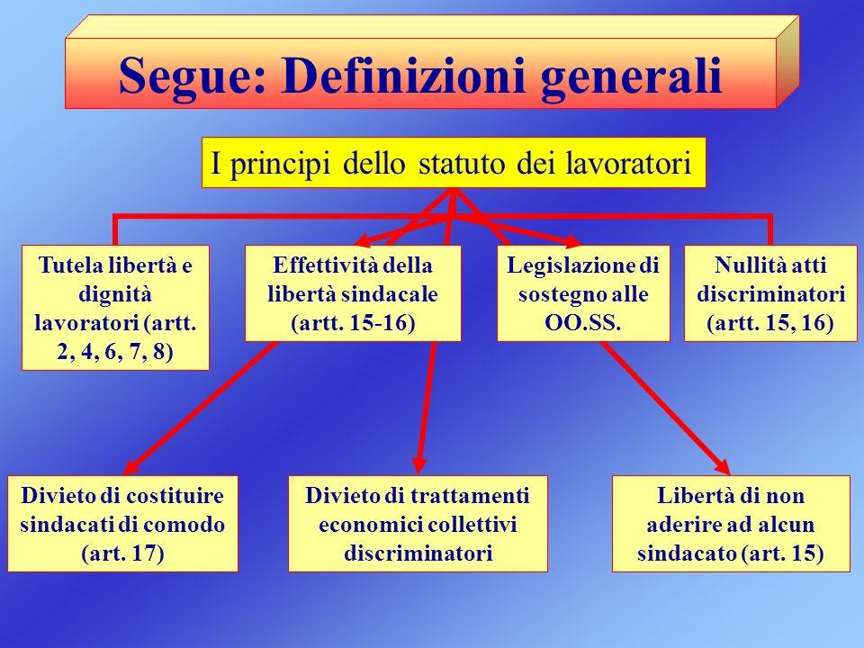 Segue: Definizioni generali Tutela libertà e dignità lavoratori (artt. 2, 4, 6, 7, 8) Effettività della libertà sindacale (artt. 15-16) Legislazione d
