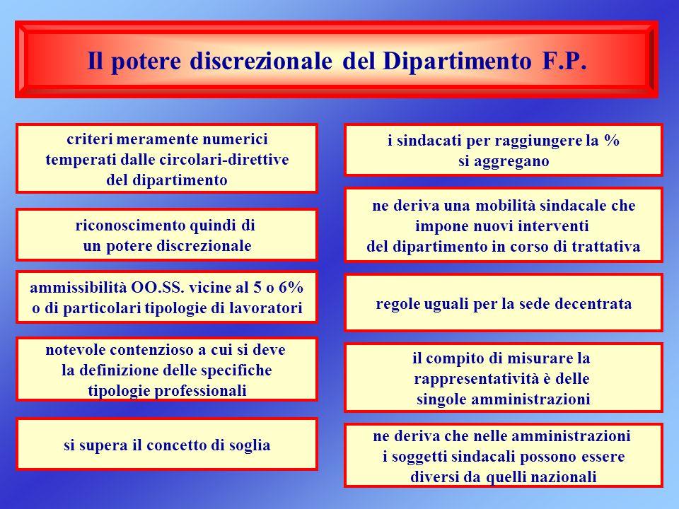Il potere discrezionale del Dipartimento F.P. criteri meramente numerici temperati dalle circolari-direttive del dipartimento il compito di misurare l