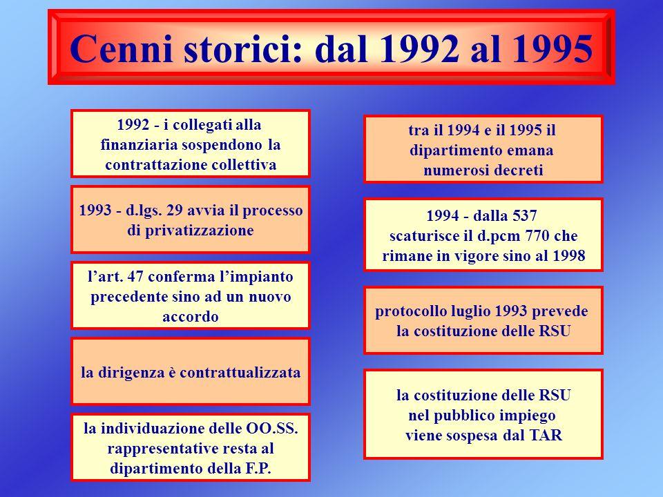 Cenni storici: dal 1992 al 1995 1992 - i collegati alla finanziaria sospendono la contrattazione collettiva 1993 - d.lgs. 29 avvia il processo di priv