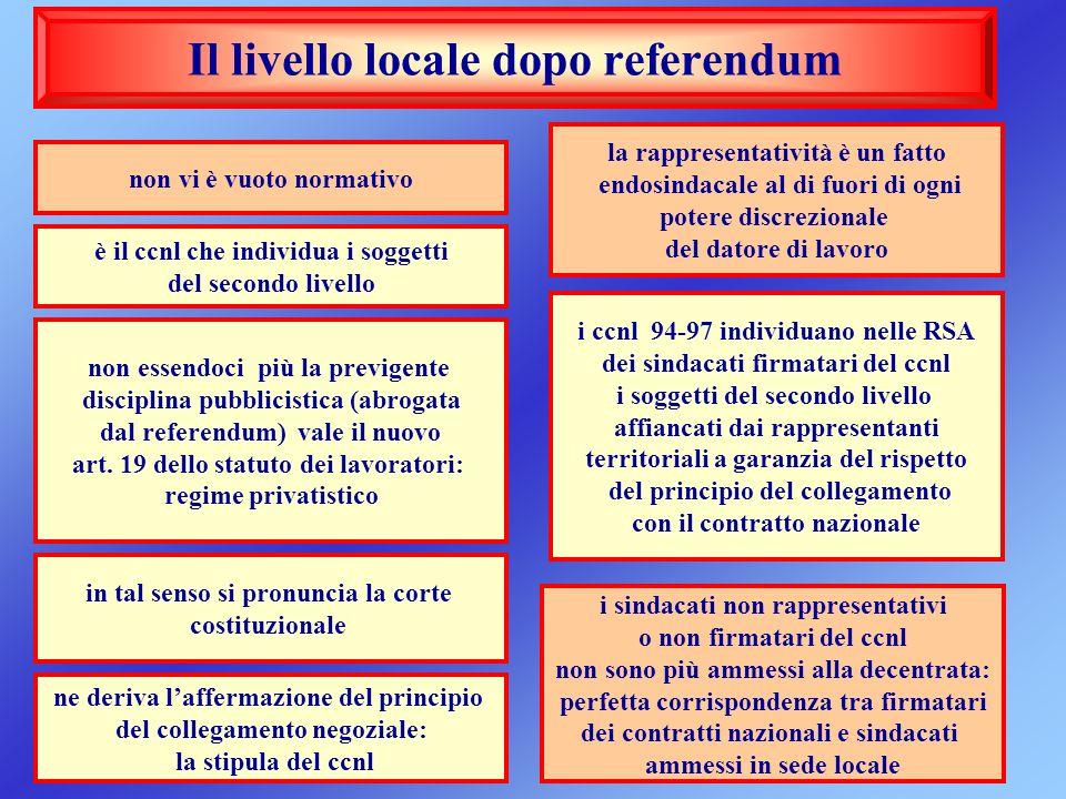 Il livello locale dopo referendum non vi è vuoto normativo la rappresentatività è un fatto endosindacale al di fuori di ogni potere discrezionale del