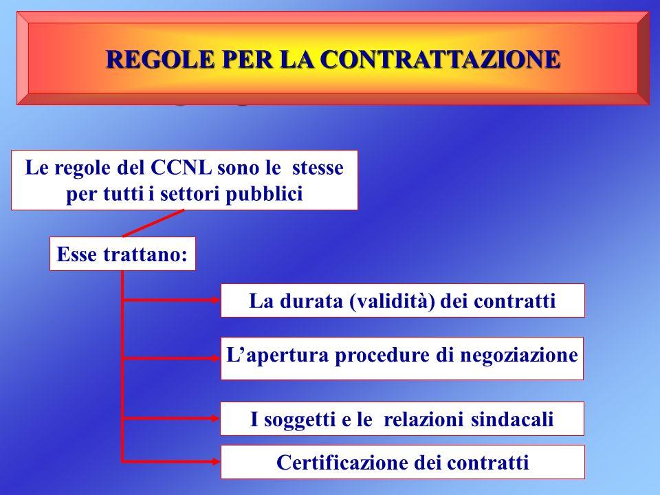 Regole per la contrattazione REGOLE PER LA CONTRATTAZIONE Certificazione dei contratti La durata (validità) dei contratti Lapertura procedure di negoz