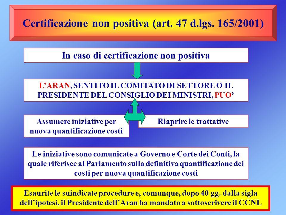 Certificazione non positiva (art. 47 d.lgs. 165/2001) In caso di certificazione non positiva LARAN, SENTITO IL COMITATO DI SETTORE O IL PRESIDENTE DEL