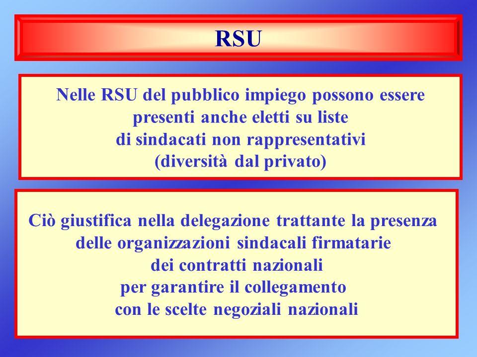 RSU Ciò giustifica nella delegazione trattante la presenza delle organizzazioni sindacali firmatarie dei contratti nazionali per garantire il collegam