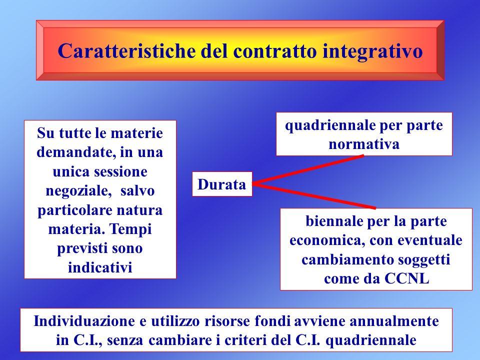 Caratteristiche del contratto integrativo Su tutte le materie demandate, in una unica sessione negoziale, salvo particolare natura materia. Tempi prev