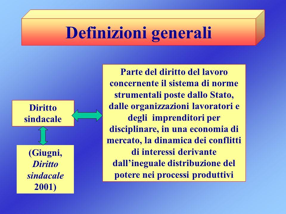 Definizioni generali Diritto sindacale Parte del diritto del lavoro concernente il sistema di norme strumentali poste dallo Stato, dalle organizzazion