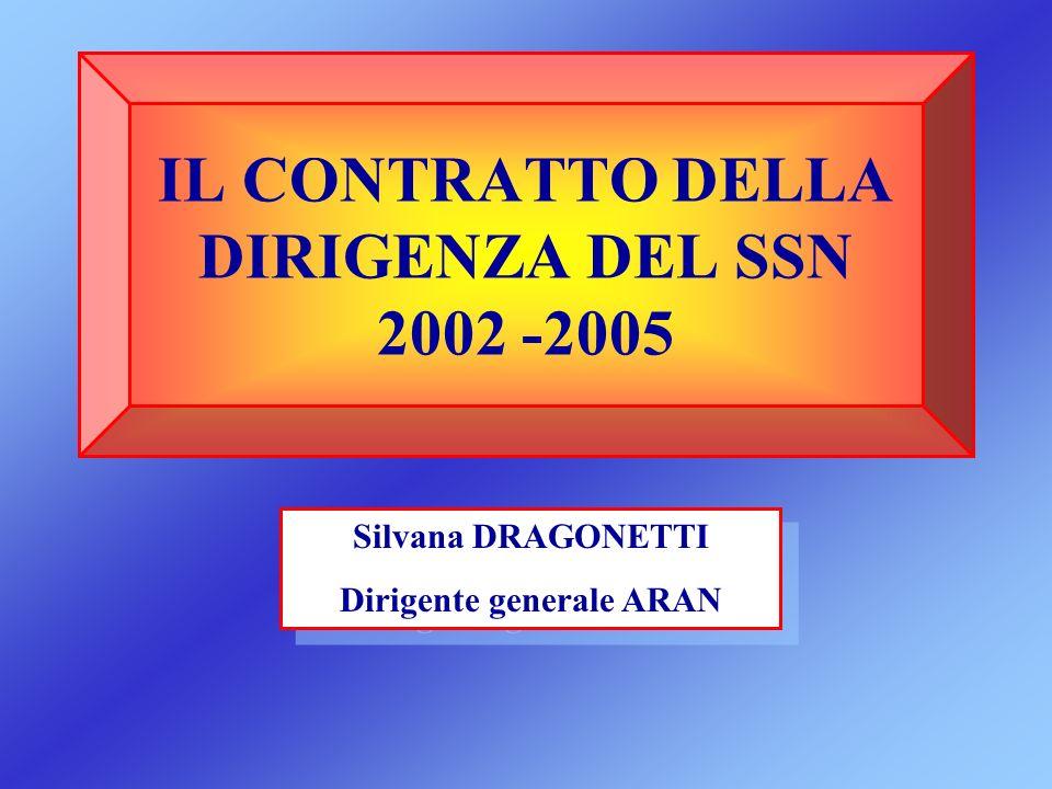 IL CONTRATTO DELLA DIRIGENZA DEL SSN 2002 -2005 Silvana DRAGONETTI Dirigente generale ARAN Silvana DRAGONETTI Dirigente generale ARAN