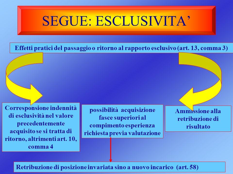 SEGUE: ESCLUSIVITA Effetti pratici del passaggio o ritorno al rapporto esclusivo (art. 13, comma 3) Corresponsione indennità di esclusività nel valore