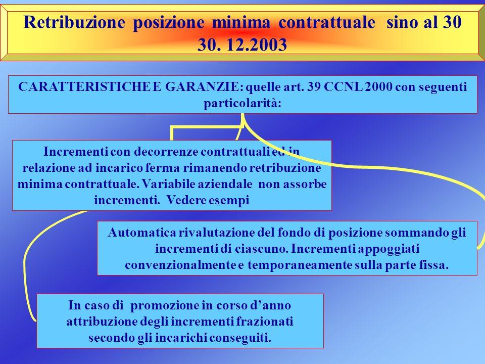 Retribuzione posizione minima contrattuale sino al 30 30. 12.2003 Incrementi con decorrenze contrattuali ed in relazione ad incarico ferma rimanendo r