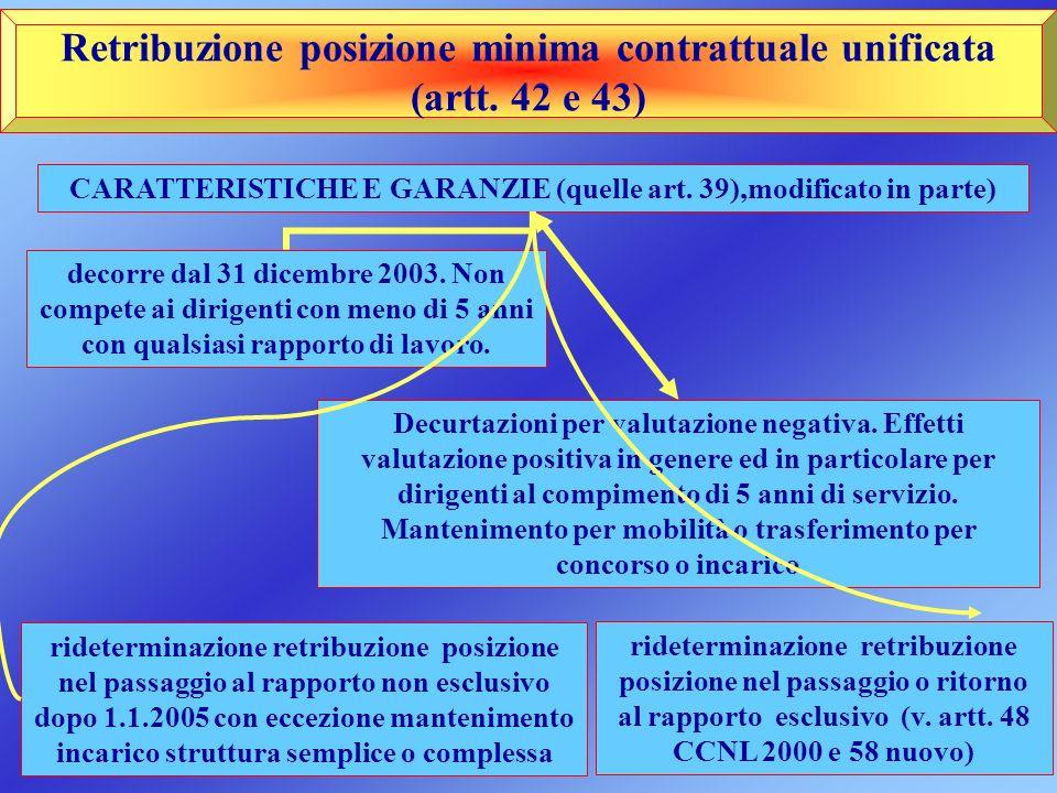 Retribuzione posizione minima contrattuale unificata (artt. 42 e 43) decorre dal 31 dicembre 2003. Non compete ai dirigenti con meno di 5 anni con qua