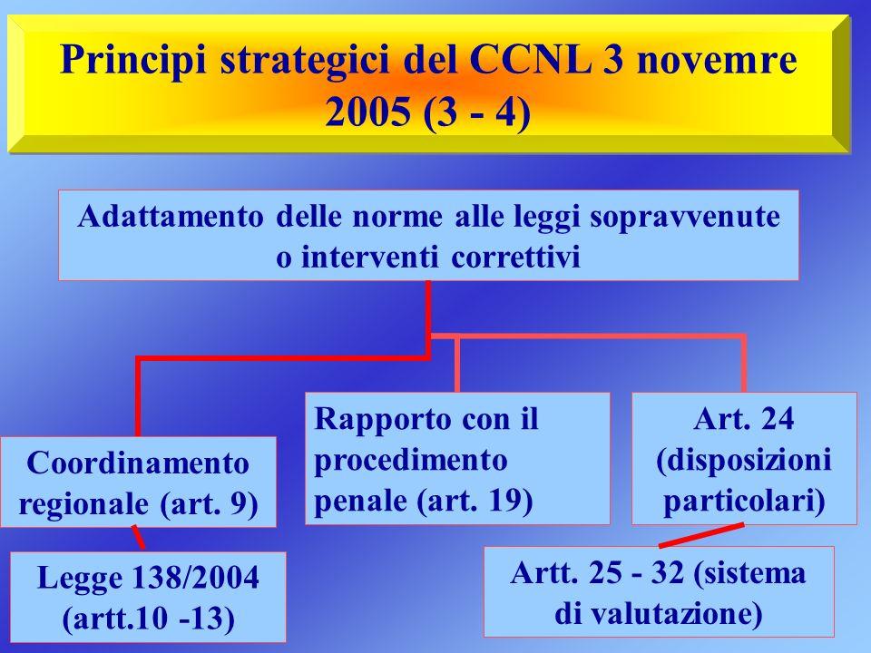 Principi strategici del CCNL 3 novemre 2005 (3 - 4) Rapporto con il procedimento penale (art. 19) Art. 24 (disposizioni particolari) Adattamento delle