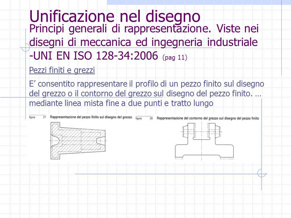 Unificazione nel disegno Principi generali di rappresentazione. Viste nei disegni di meccanica ed ingegneria industriale -UNI EN ISO 128-34:2006 (pag