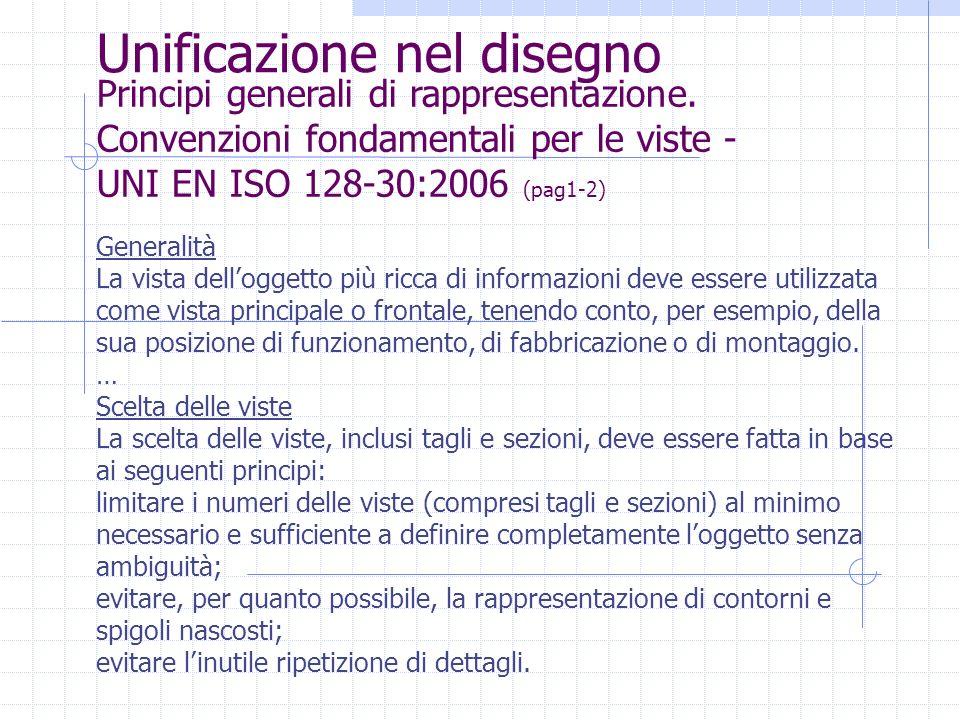 Unificazione nel disegno Principi generali di rappresentazione. Convenzioni fondamentali per le viste - UNI EN ISO 128-30:2006 (pag1-2) Generalità La