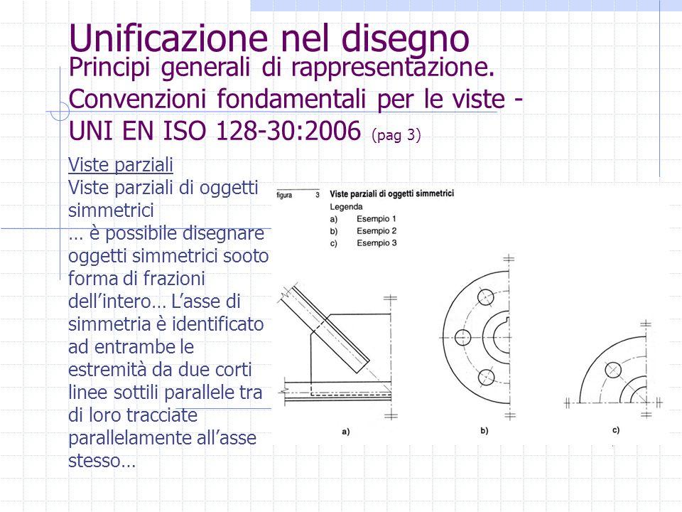 Unificazione nel disegno Principi generali di rappresentazione. Convenzioni fondamentali per le viste - UNI EN ISO 128-30:2006 (pag 3) Viste parziali
