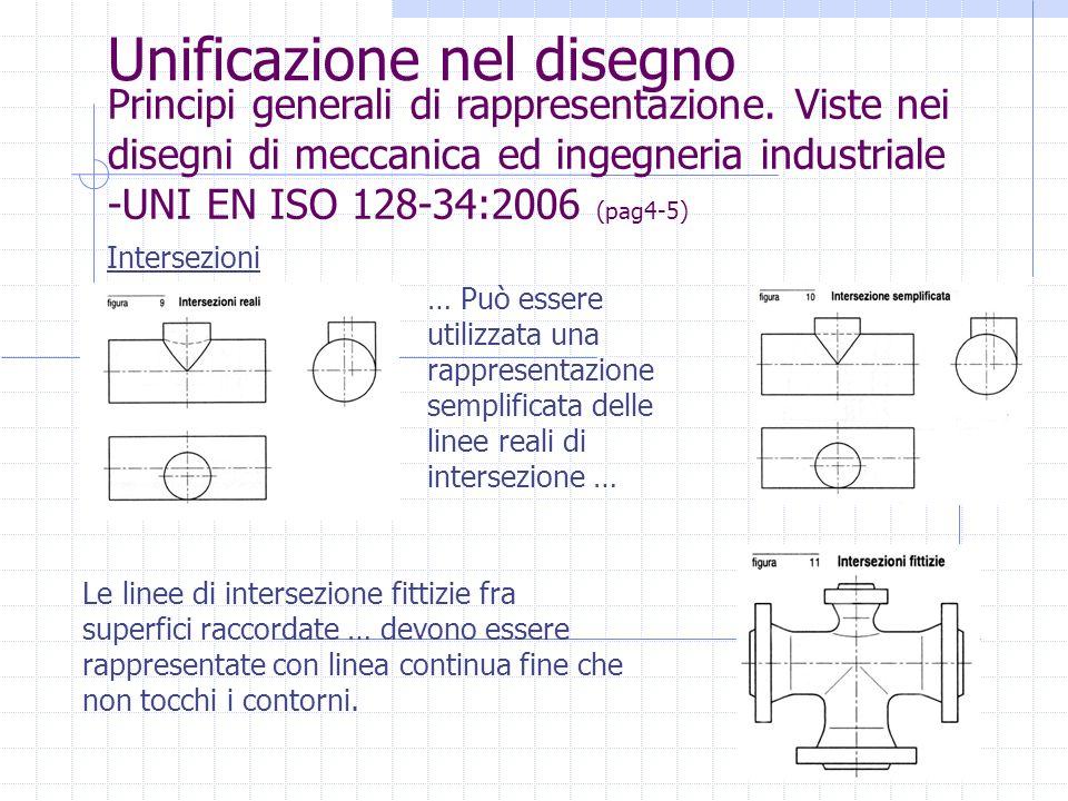 Unificazione nel disegno Principi generali di rappresentazione. Viste nei disegni di meccanica ed ingegneria industriale -UNI EN ISO 128-34:2006 (pag4