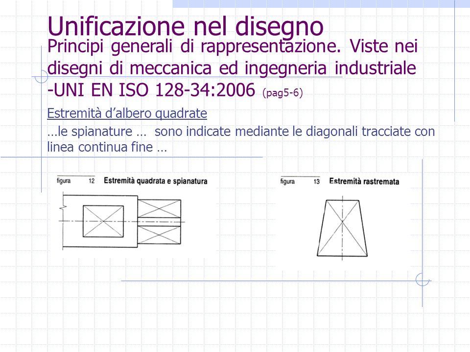 Unificazione nel disegno Principi generali di rappresentazione. Viste nei disegni di meccanica ed ingegneria industriale -UNI EN ISO 128-34:2006 (pag5